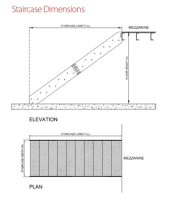 staircase-dimensions