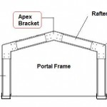 portal frame kit diagram