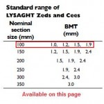 buy c100 purlin girt shed portal frame sections cee zed
