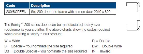 buy larnec screen door sentry 200