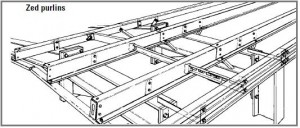 How To Fit Or Install Purlins And Girts In Steel Sheds And