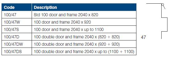 100/47 Larnec Sentry Metals skin 100 series doors