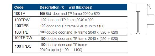 larnec series sentry 100 TP tilt panel doors