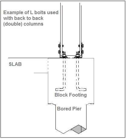 L Bolt Embedded In Block Footing With Column And Fasteners