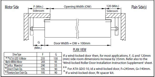 Series B opening size side room mounting space drawing