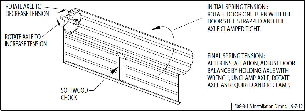 Installation Instructions Series A Amp Aa Roller Door