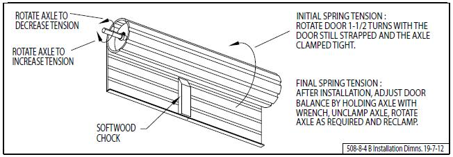 Series B Roller Door Installation Instructions Steel