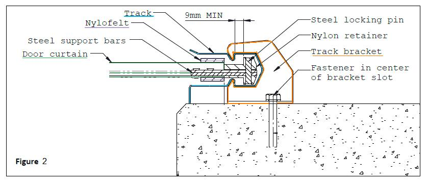 fig 2 Diagram showing windclip and track and brackets windlocked windstrong taurean door shedblog buy roller doors online