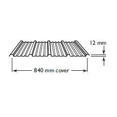 Wall & Roof Sheeting Identification Guide | Steel Sheds in