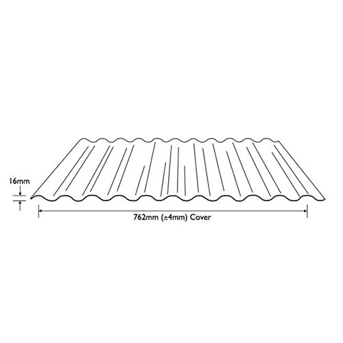 Wall Amp Roof Sheeting Identification Guide Steel Sheds In