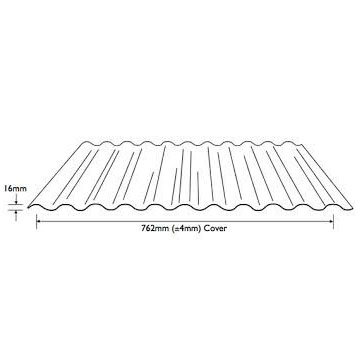 Wall & Roof Sheeting Identification Guide   Steel Sheds in